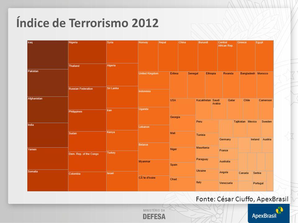 Índice de Terrorismo 2012 Fonte: César Ciuffo, ApexBrasil