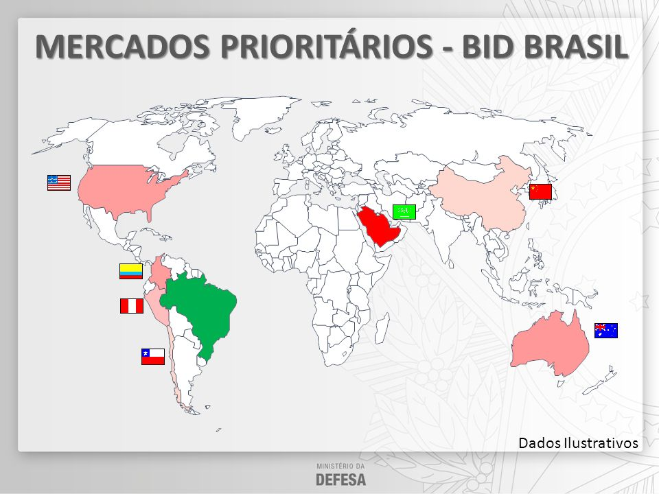 MERCADOS PRIORITÁRIOS - BID BRASIL