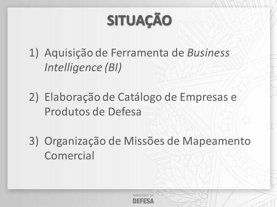 SITUAÇÃO Aquisição de Ferramenta de Business Intelligence (BI)