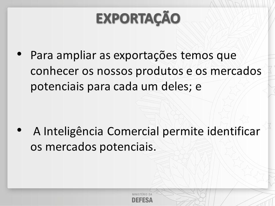 EXPORTAÇÃO Para ampliar as exportações temos que conhecer os nossos produtos e os mercados potenciais para cada um deles; e.