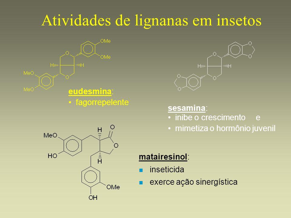 Atividades de lignanas em insetos