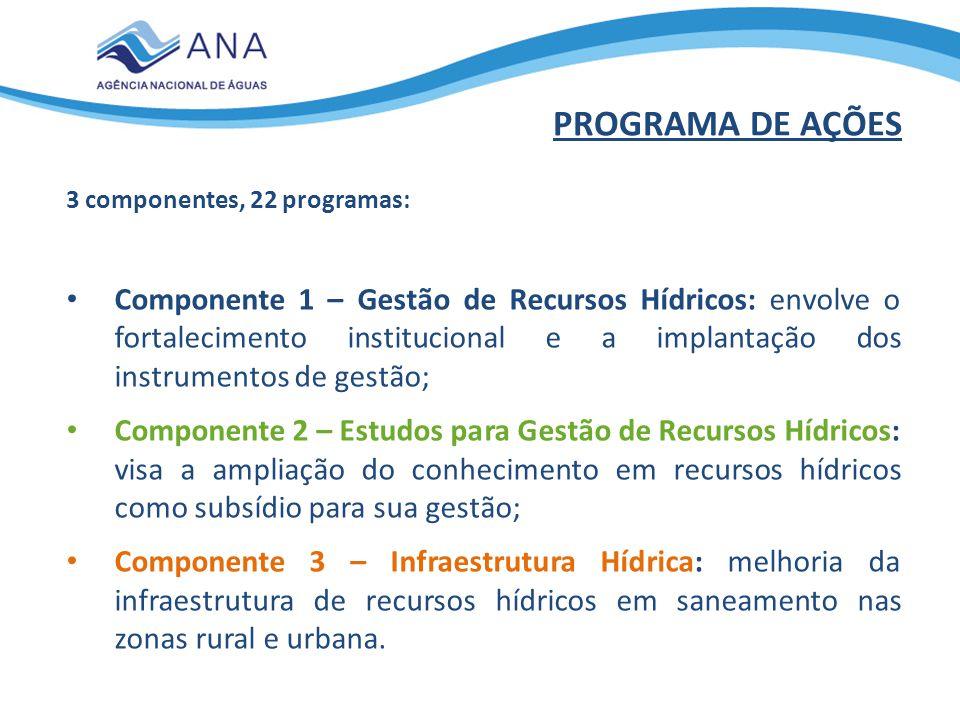 PROGRAMA DE AÇÕES 3 componentes, 22 programas:
