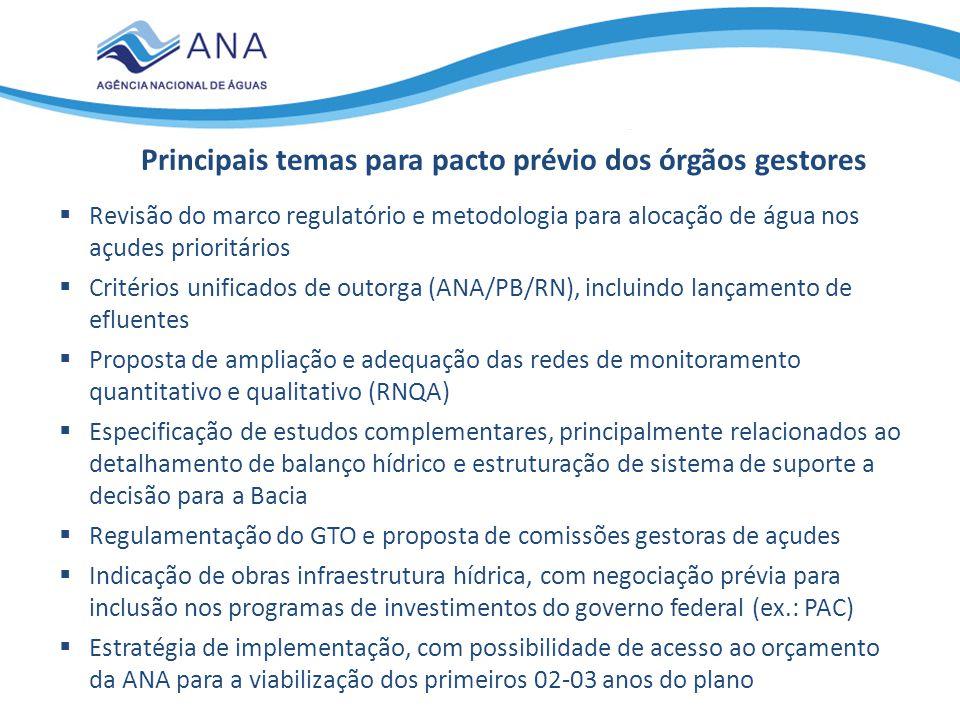 Principais temas para pacto prévio dos órgãos gestores