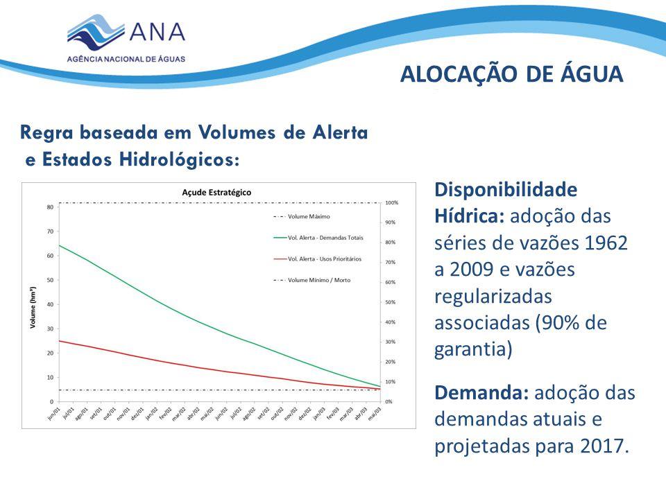 ALOCAÇÃO DE ÁGUA Regra baseada em Volumes de Alerta