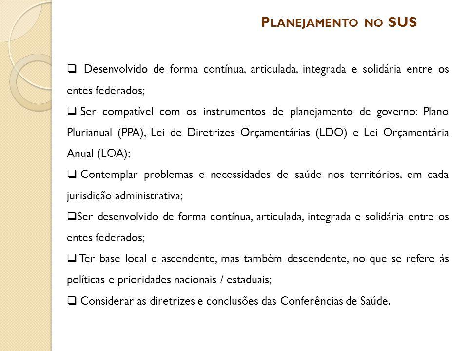 Planejamento no SUS Desenvolvido de forma contínua, articulada, integrada e solidária entre os entes federados;