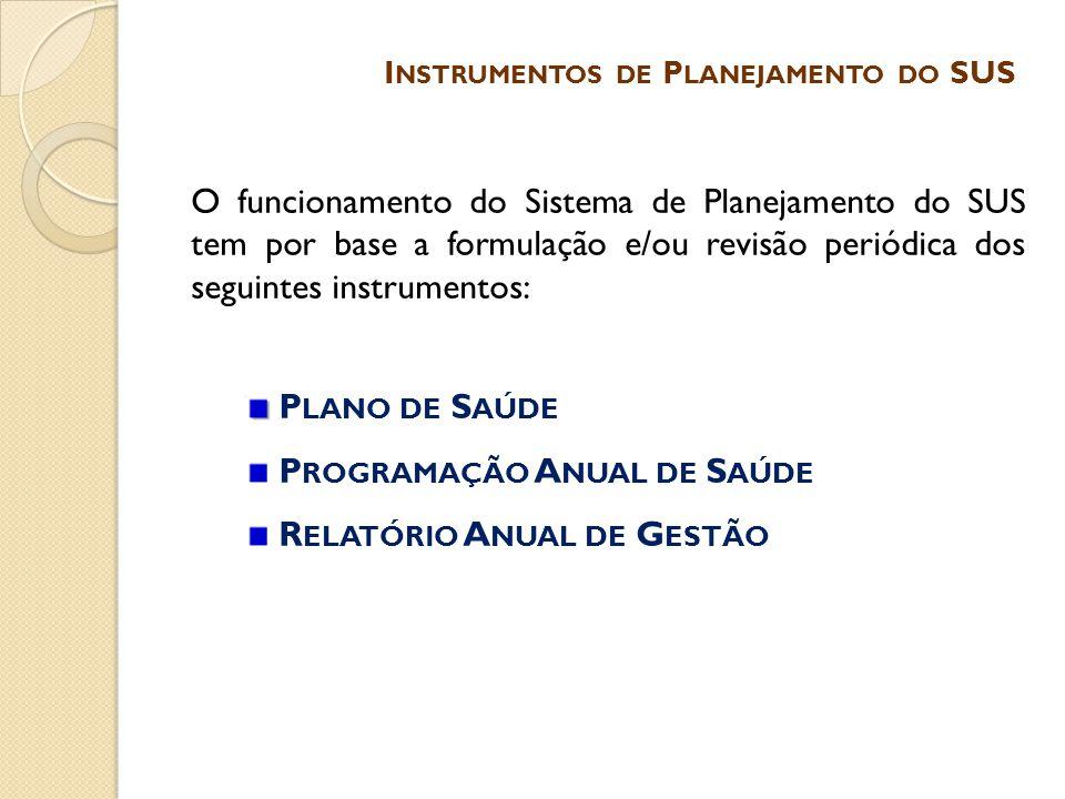 Instrumentos de Planejamento do SUS