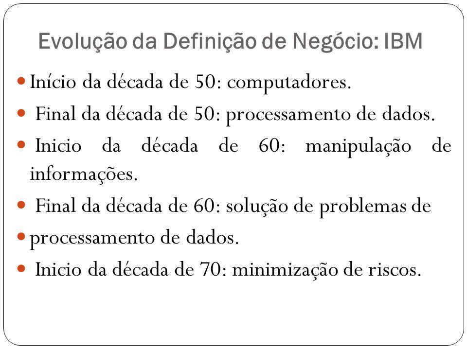 Evolução da Definição de Negócio: IBM