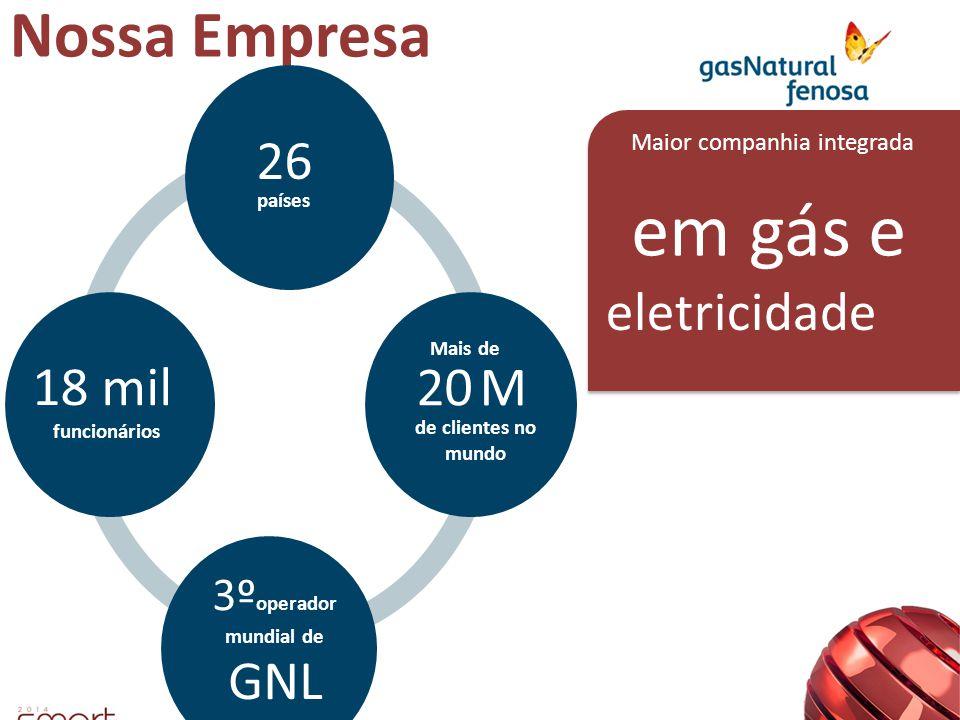 em gás e Nossa Empresa 26 eletricidade 18 mil 20 M GNL