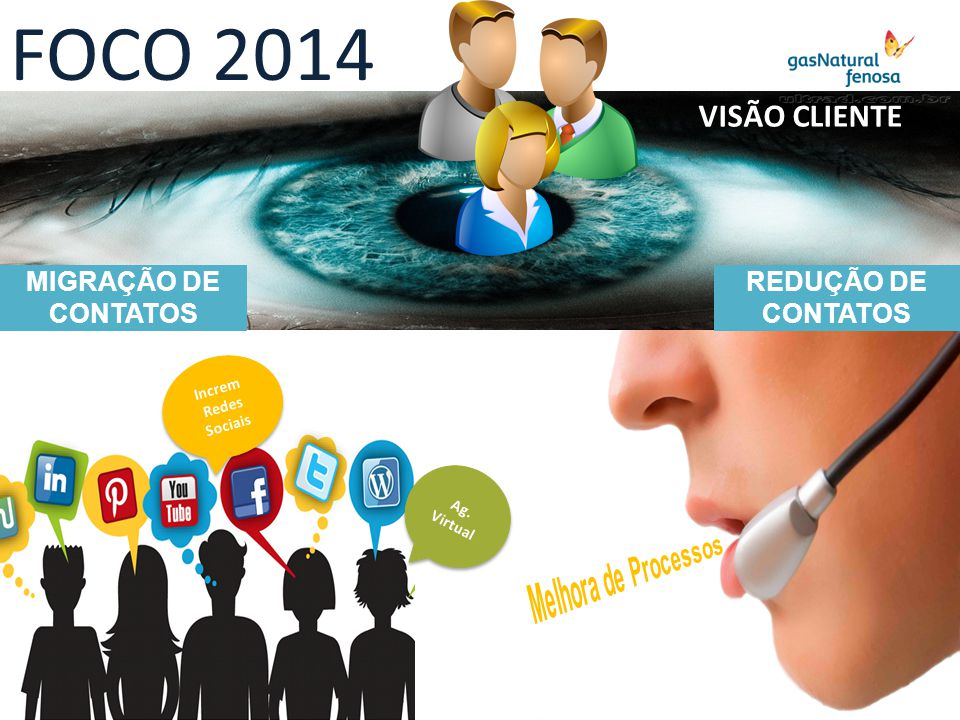 FOCO 2014 VISÃO CLIENTE MIGRAÇÃO DE CONTATOS REDUÇÃO DE CONTATOS
