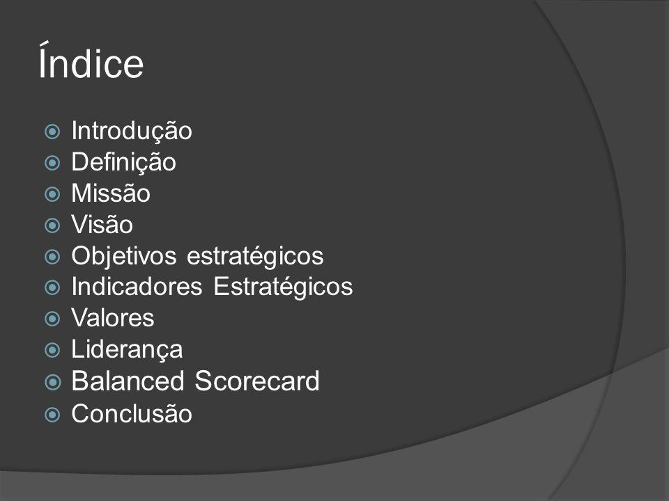 Índice Balanced Scorecard Introdução Definição Missão Visão