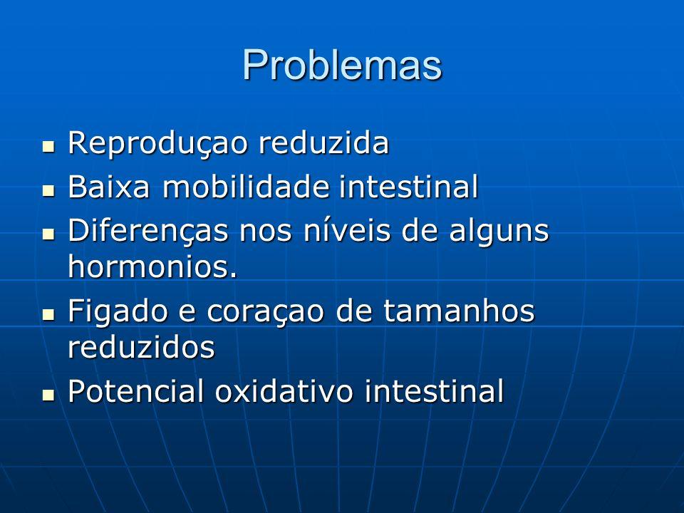 Problemas Reproduçao reduzida Baixa mobilidade intestinal