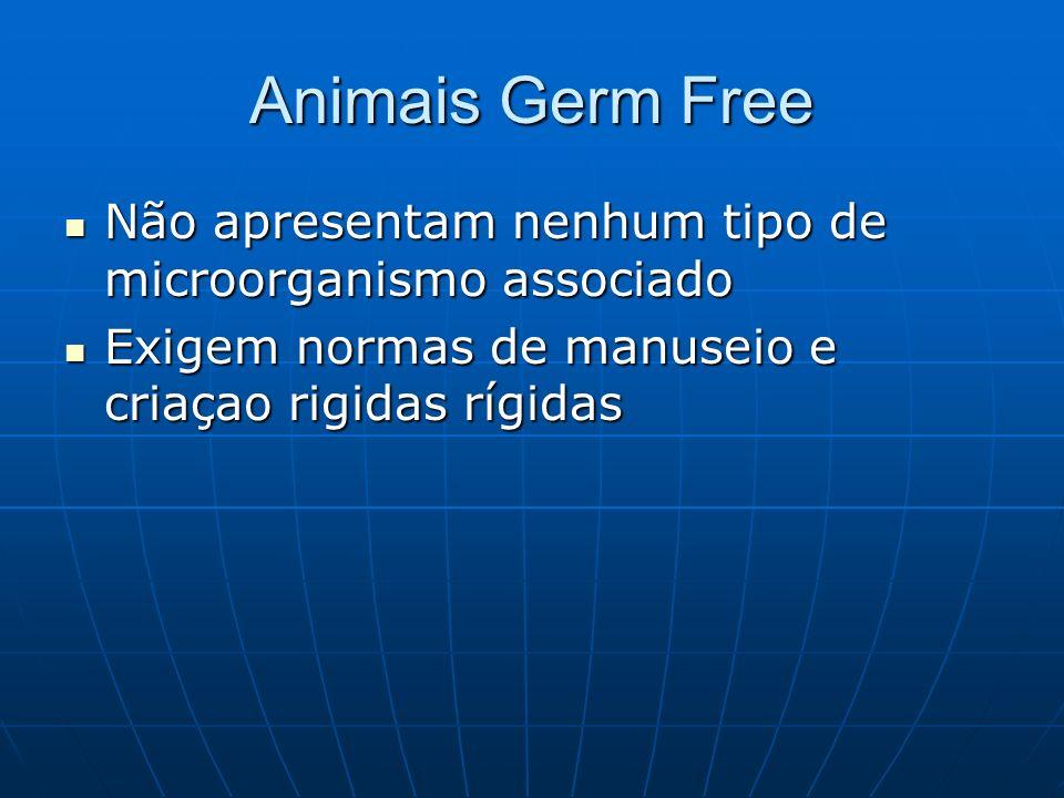 Animais Germ Free Não apresentam nenhum tipo de microorganismo associado.