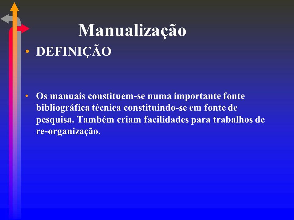 Manualização DEFINIÇÃO