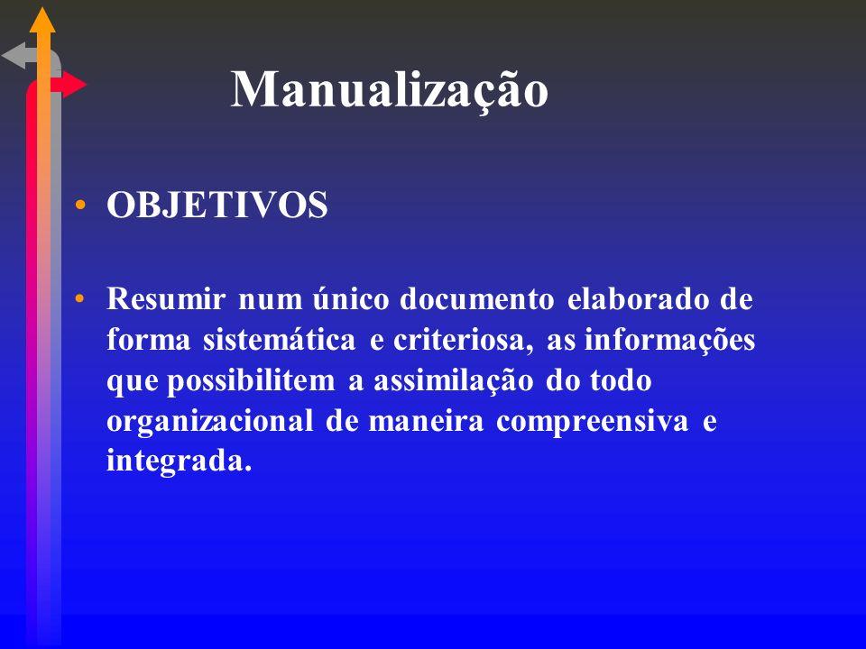 Manualização OBJETIVOS