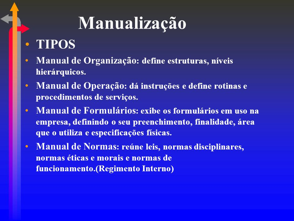 Manualização TIPOS. Manual de Organização: define estruturas, níveis hierárquicos.