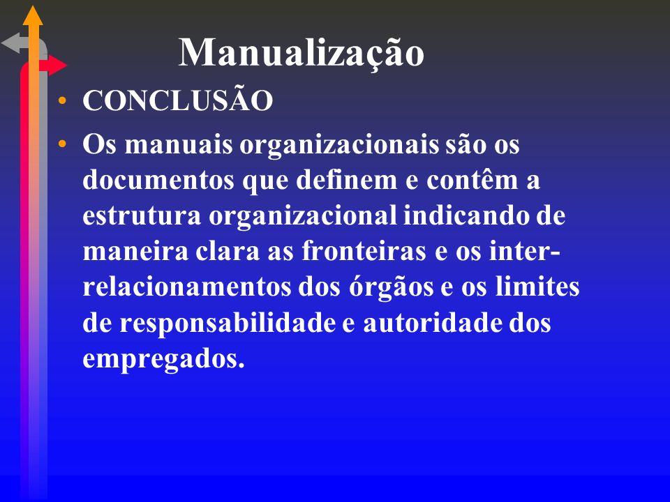 Manualização CONCLUSÃO