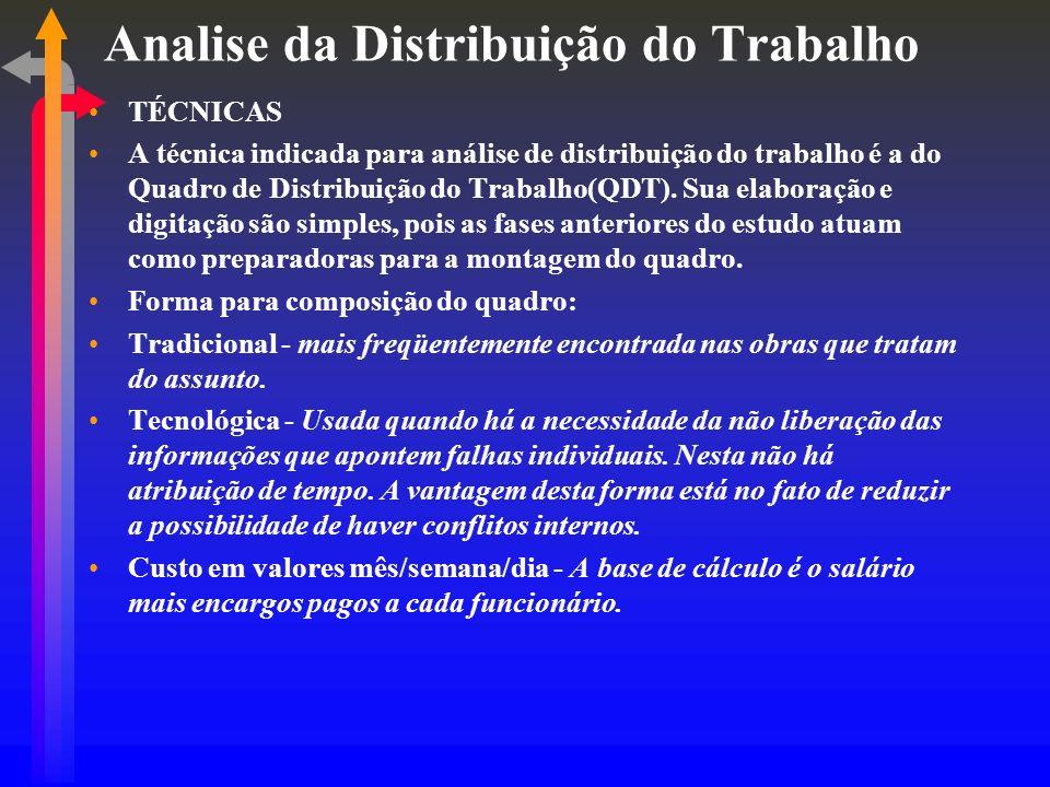 Analise da Distribuição do Trabalho