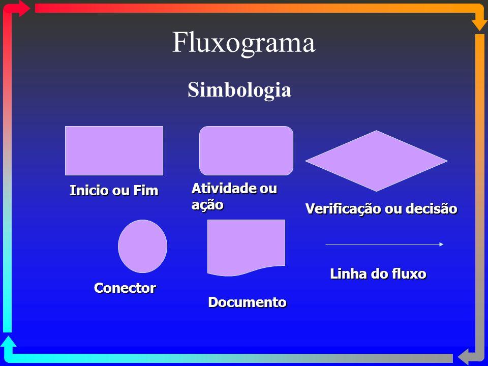 Fluxograma Simbologia Atividade ou ação Inicio ou Fim