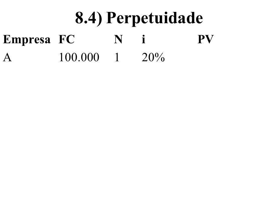8.4) Perpetuidade Empresa FC N i PV A 100.000 1 20%
