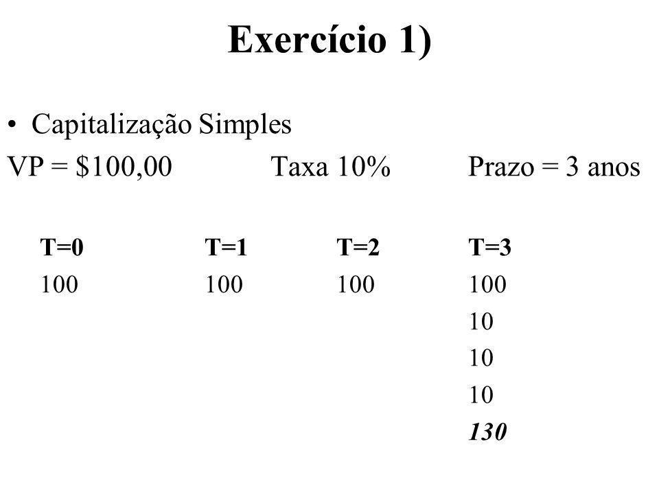 Exercício 1) Capitalização Simples