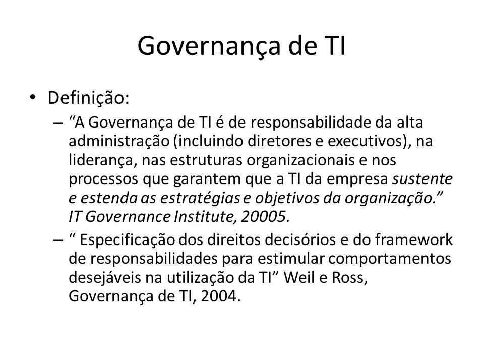 Governança de TI Definição: