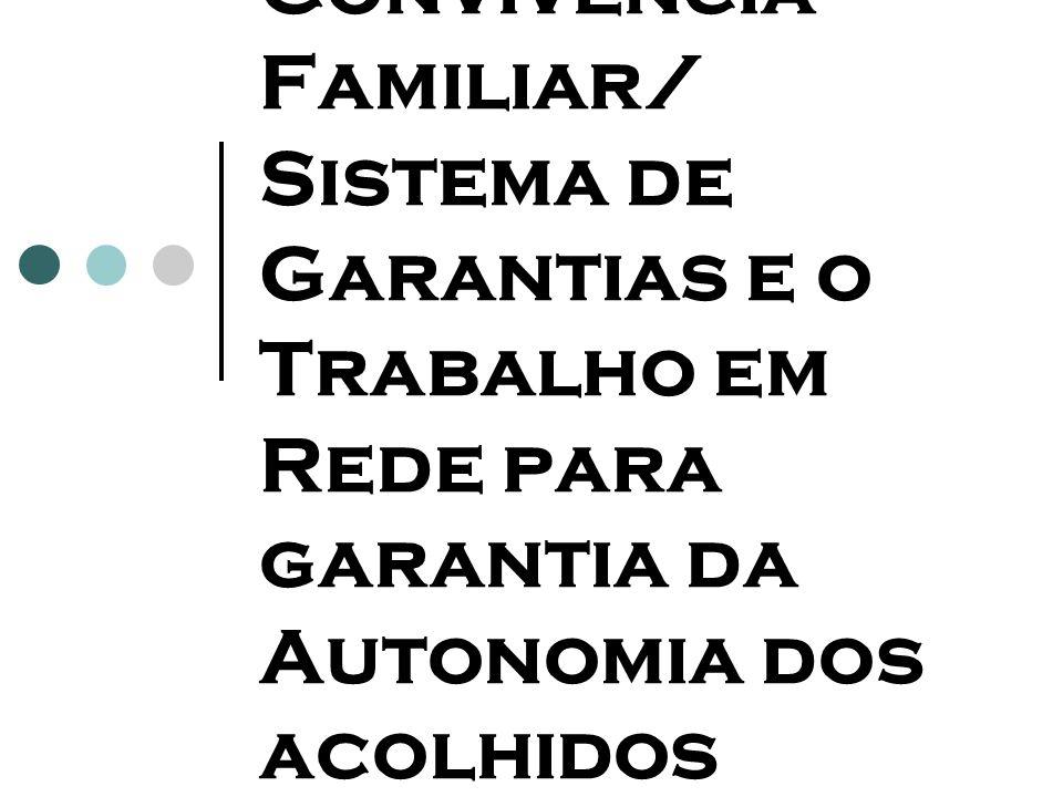 Convivência Familiar/ Sistema de Garantias e o Trabalho em Rede para garantia da Autonomia dos acolhidos