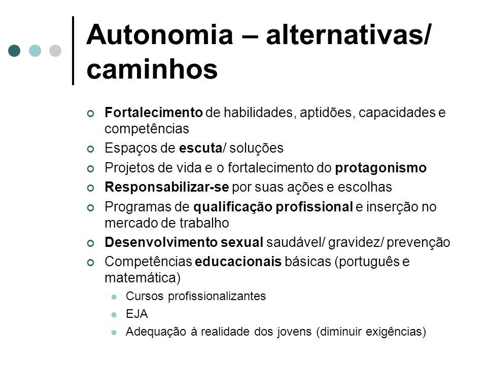 Autonomia – alternativas/ caminhos