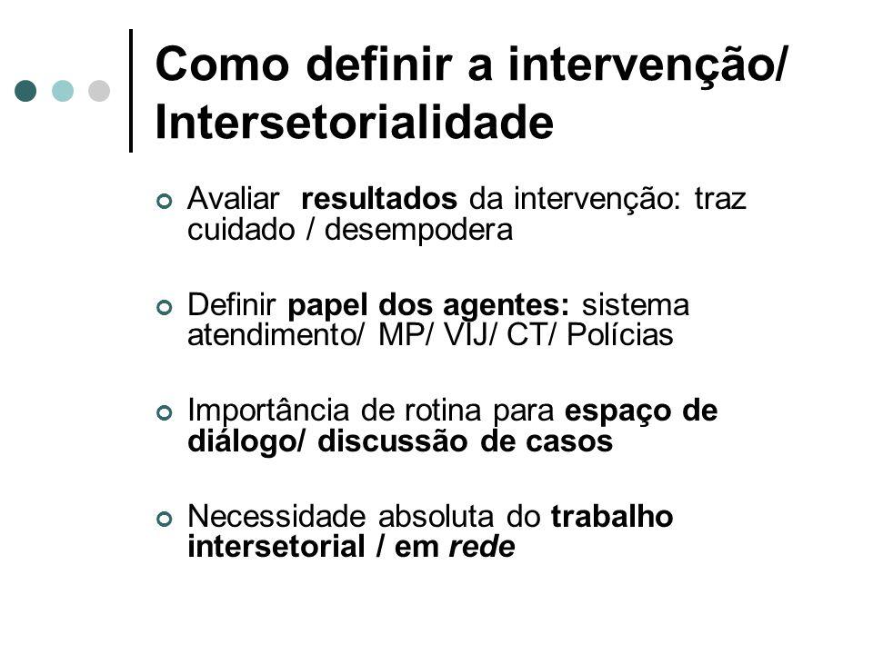 Como definir a intervenção/ Intersetorialidade