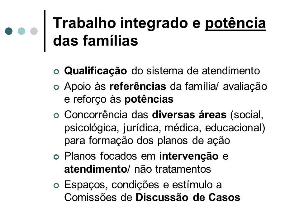 Trabalho integrado e potência das famílias