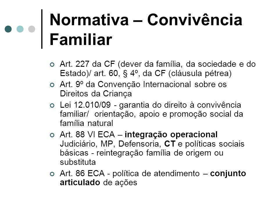 Normativa – Convivência Familiar