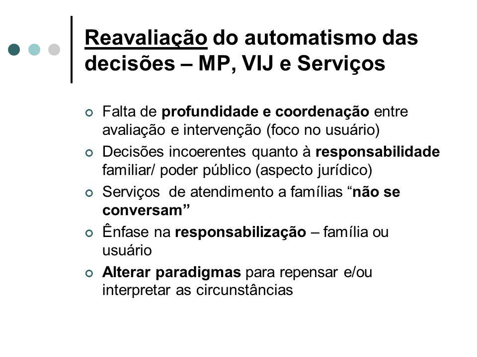 Reavaliação do automatismo das decisões – MP, VIJ e Serviços