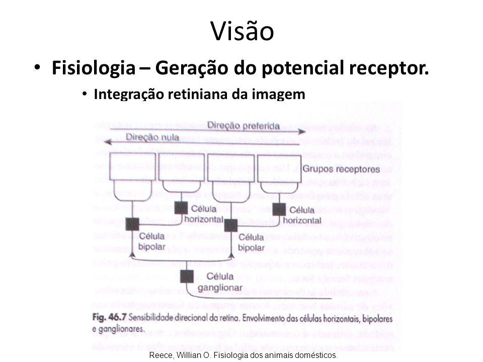 Reece, Willian O. Fisiologia dos animais domésticos.