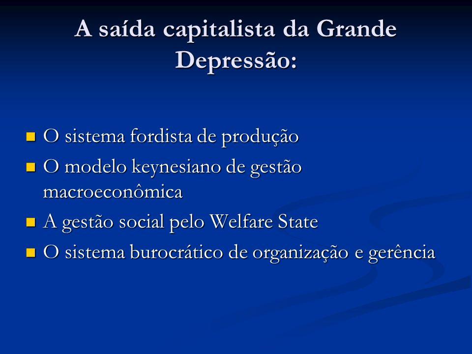 A saída capitalista da Grande Depressão: