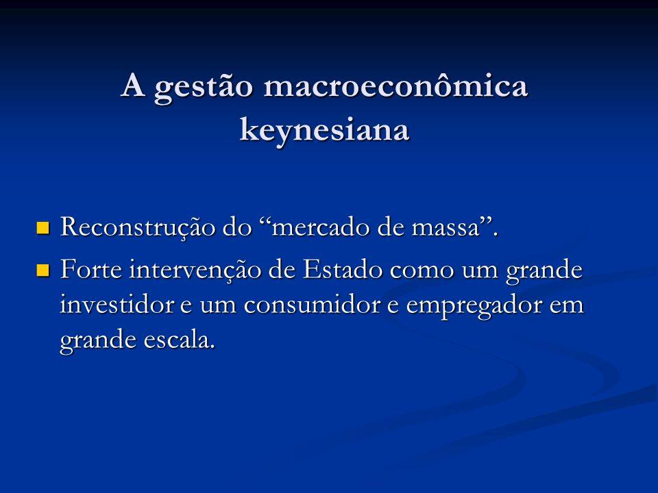 A gestão macroeconômica keynesiana