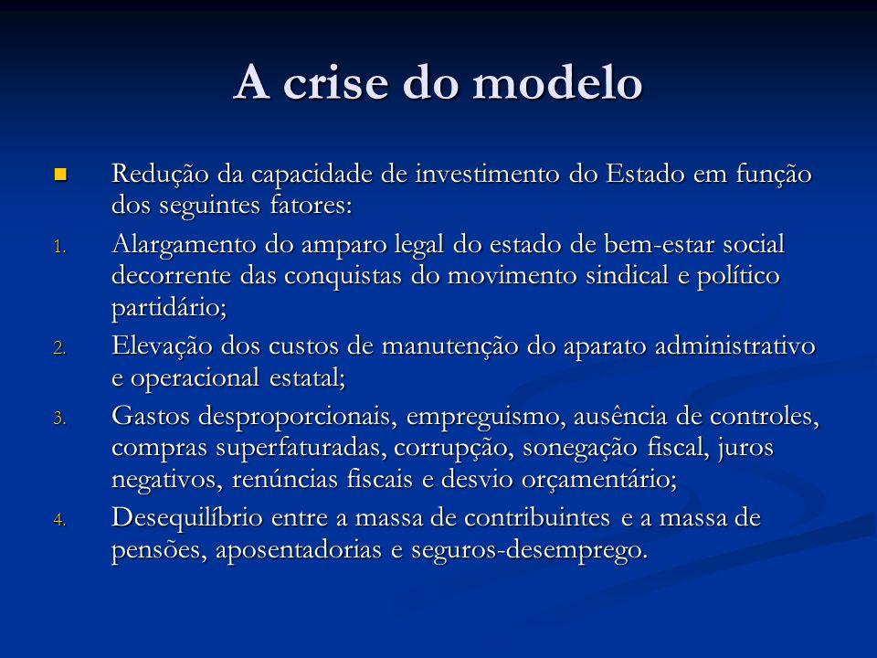 A crise do modelo Redução da capacidade de investimento do Estado em função dos seguintes fatores: