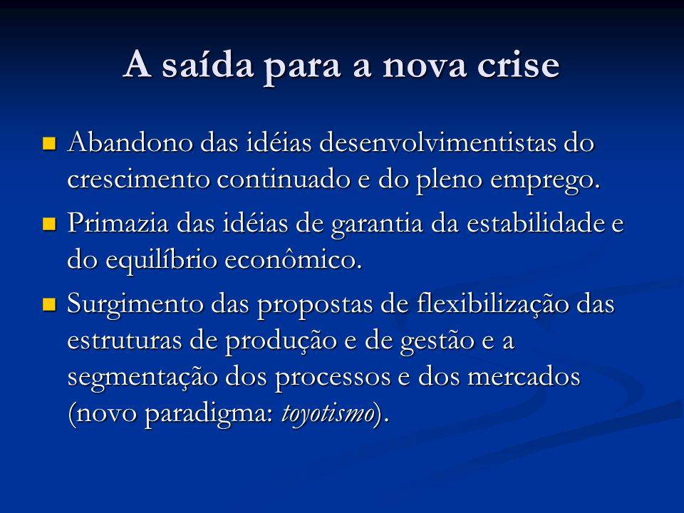 A saída para a nova crise