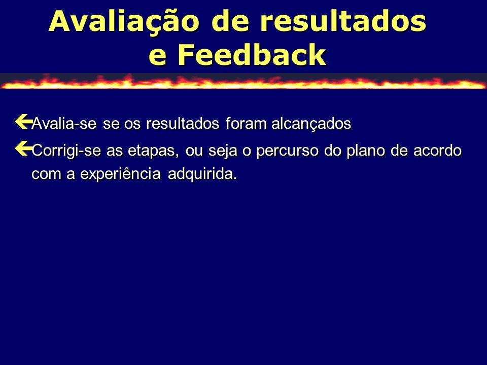 Avaliação de resultados e Feedback