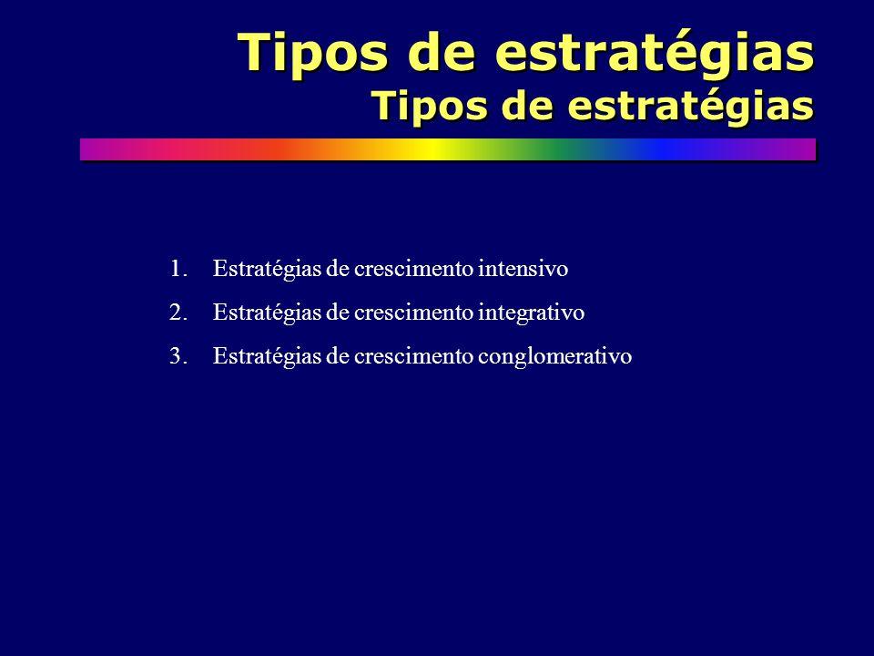 Tipos de estratégias Tipos de estratégias