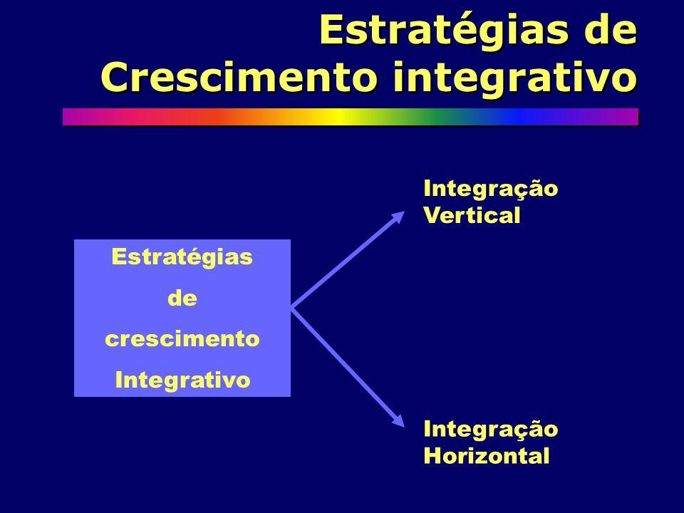 Estratégias de Crescimento integrativo