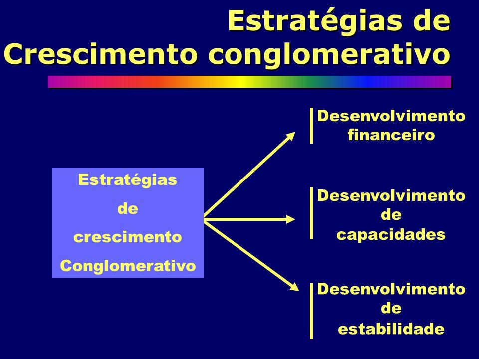 Estratégias de Crescimento conglomerativo