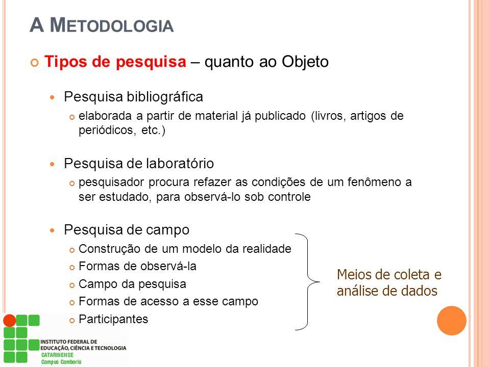 A Metodologia Tipos de pesquisa – quanto ao Objeto