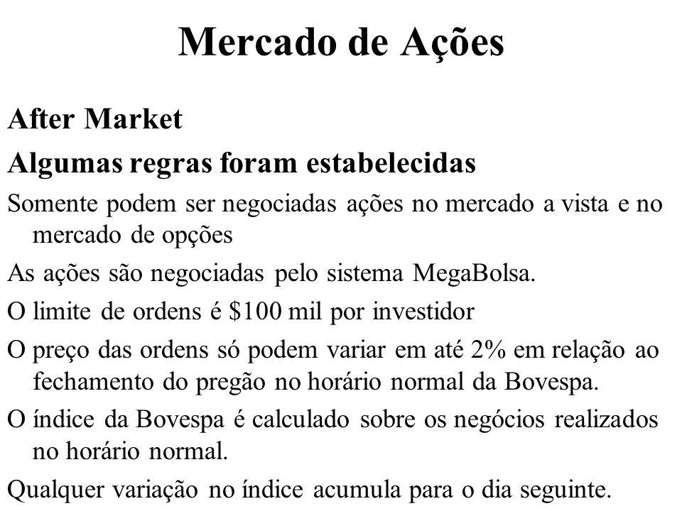 Mercado de Ações After Market Algumas regras foram estabelecidas
