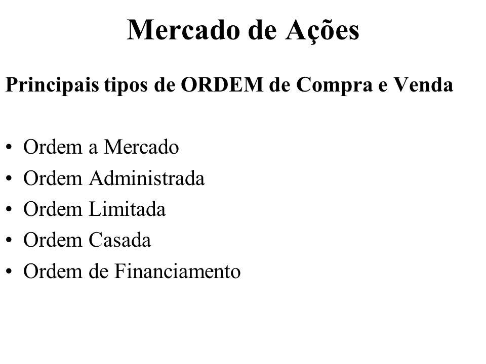 Mercado de Ações Principais tipos de ORDEM de Compra e Venda