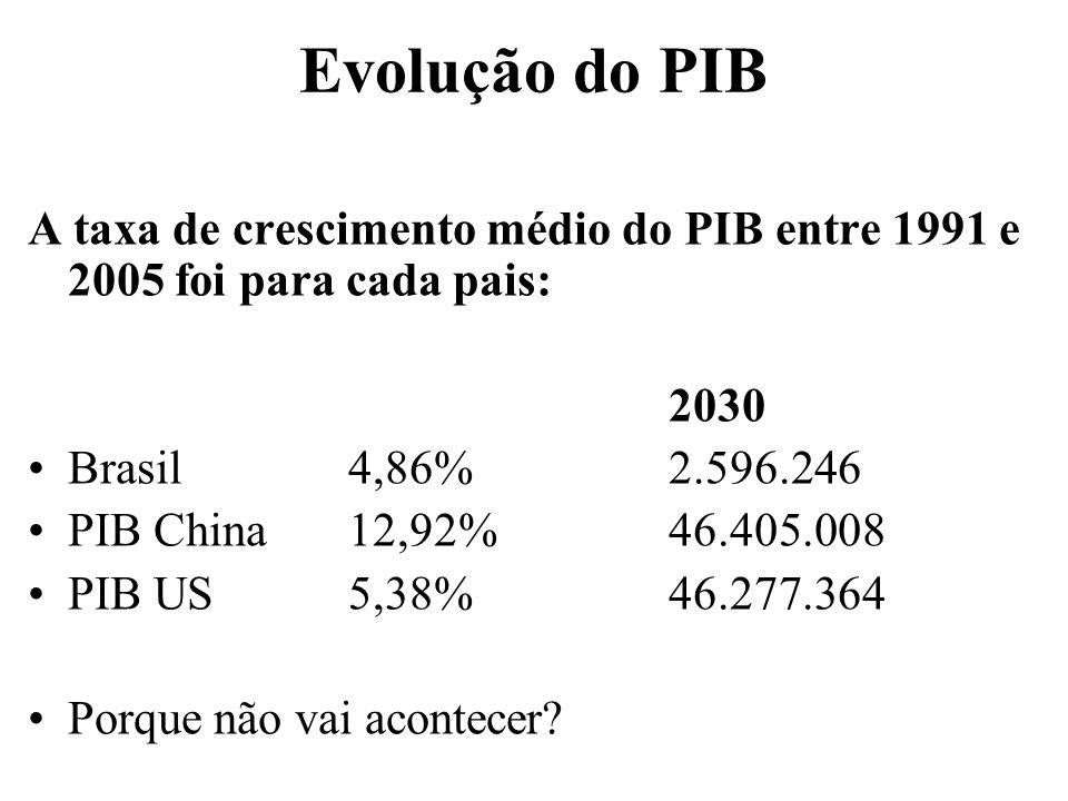 Evolução do PIB A taxa de crescimento médio do PIB entre 1991 e 2005 foi para cada pais: 2030. Brasil 4,86% 2.596.246.