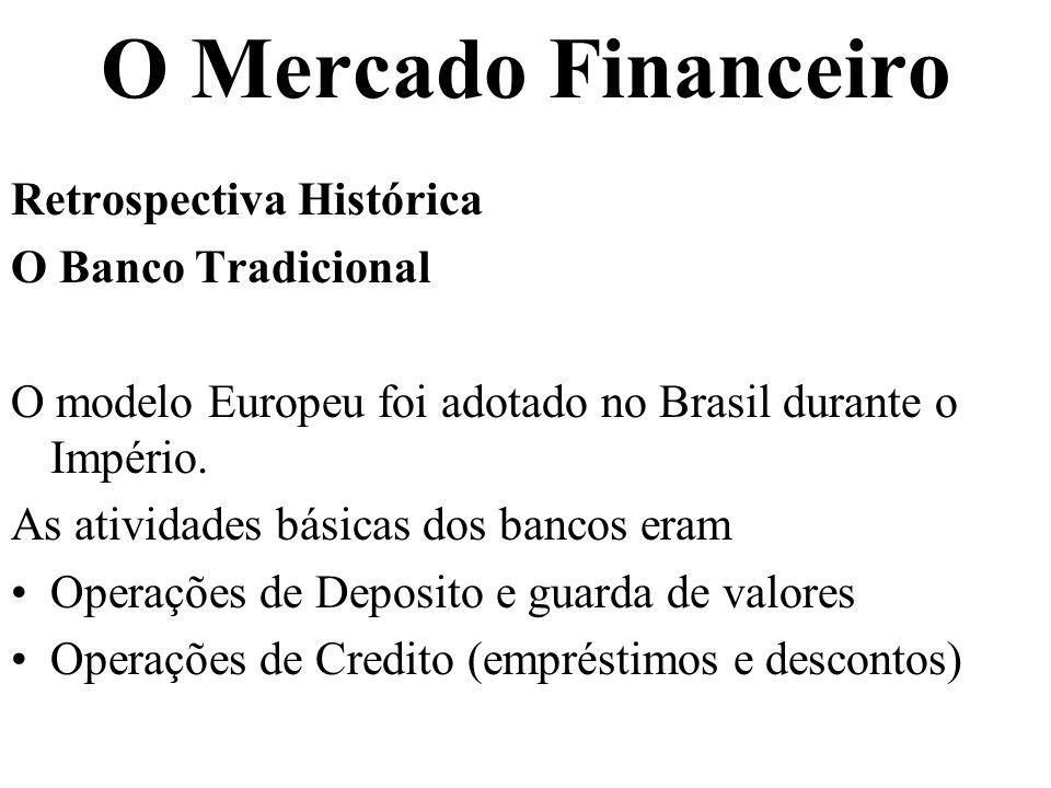 O Mercado Financeiro Retrospectiva Histórica O Banco Tradicional