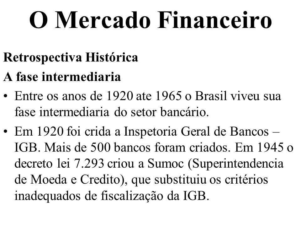 O Mercado Financeiro Retrospectiva Histórica A fase intermediaria