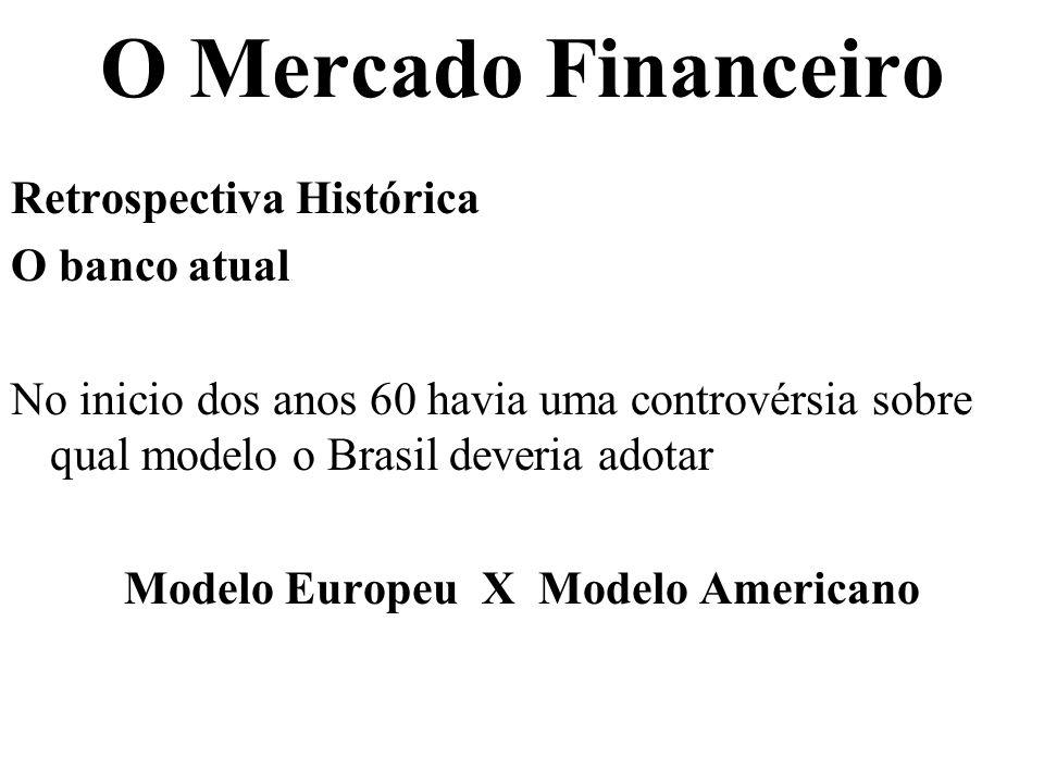 Modelo Europeu X Modelo Americano