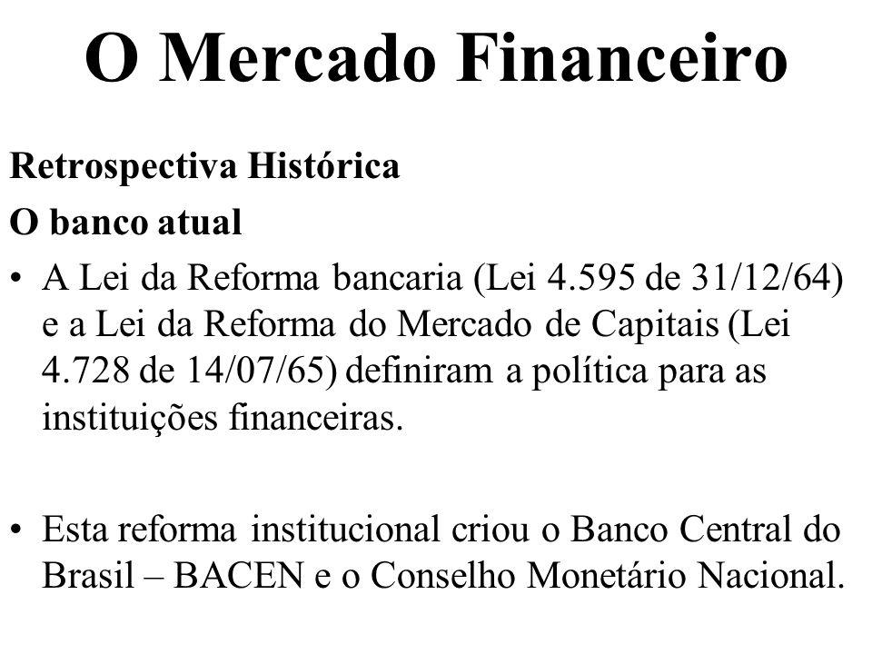 O Mercado Financeiro Retrospectiva Histórica O banco atual