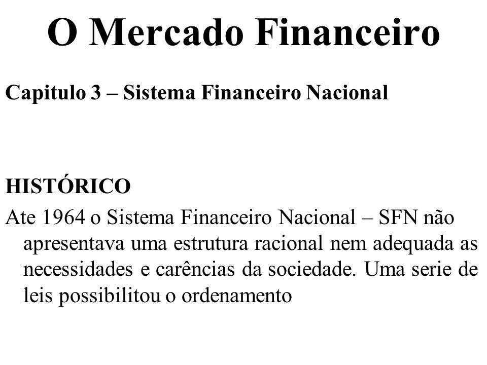 O Mercado Financeiro Capitulo 3 – Sistema Financeiro Nacional