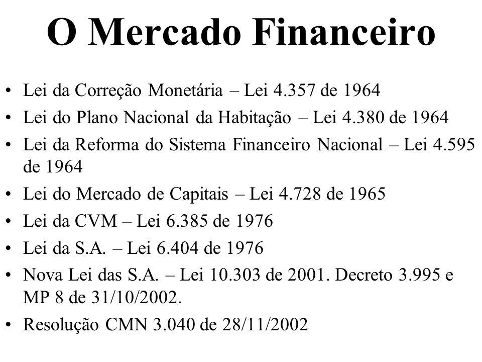 O Mercado Financeiro Lei da Correção Monetária – Lei 4.357 de 1964